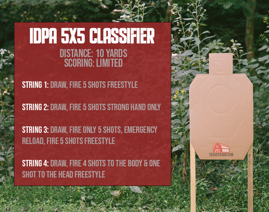 a graphic explaining the course of fire of the idpa 5x5 classifier