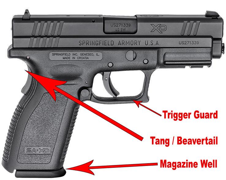 pistol diagram for proper grip