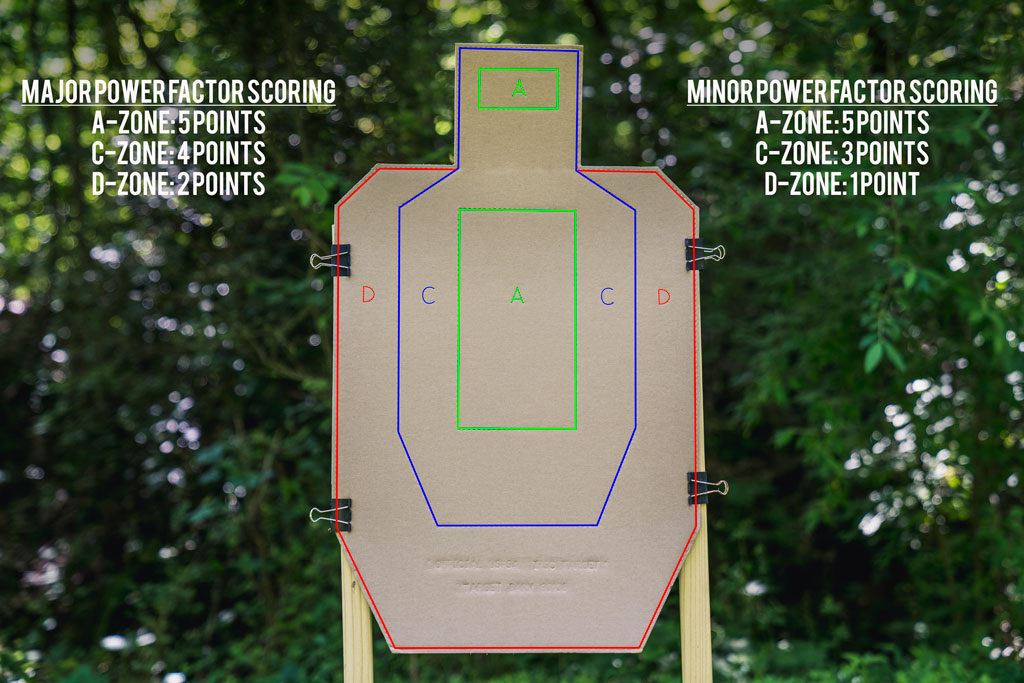 USPSA target with scoring zones outlined and major and minor power factor scoring